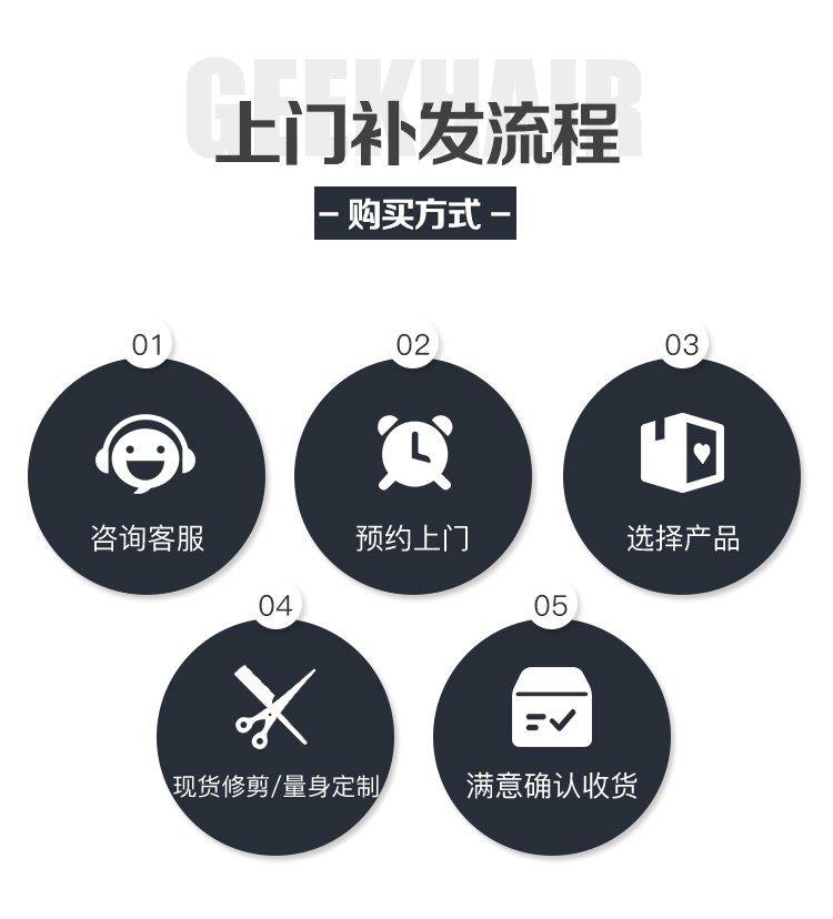 济宁上门定制补发流程